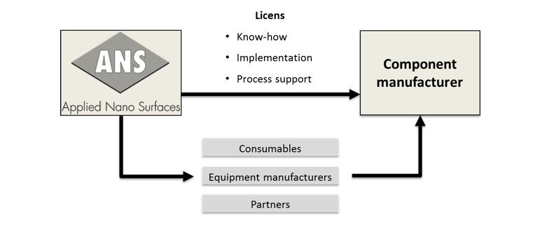 business-model-2